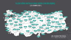 Eskişehir'de Vakalar Düşüyor