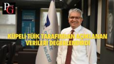 Küpeli : Sanayi ve ihracat ekonomik büyümenin motoru